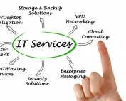 IT Services you need as a business